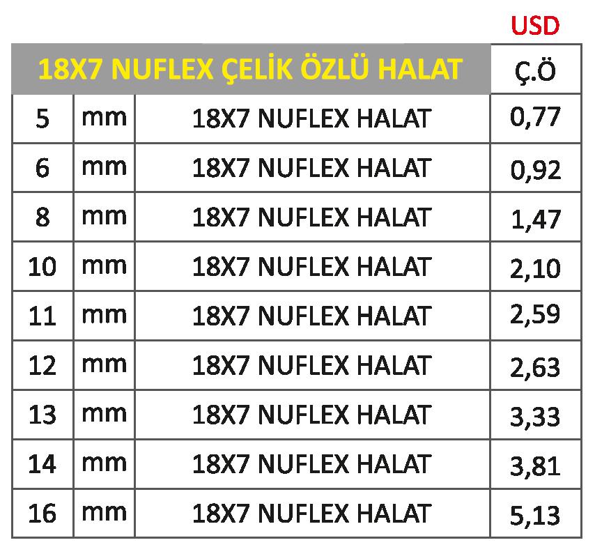 18x7-nuflex-celik-ozlu-halat