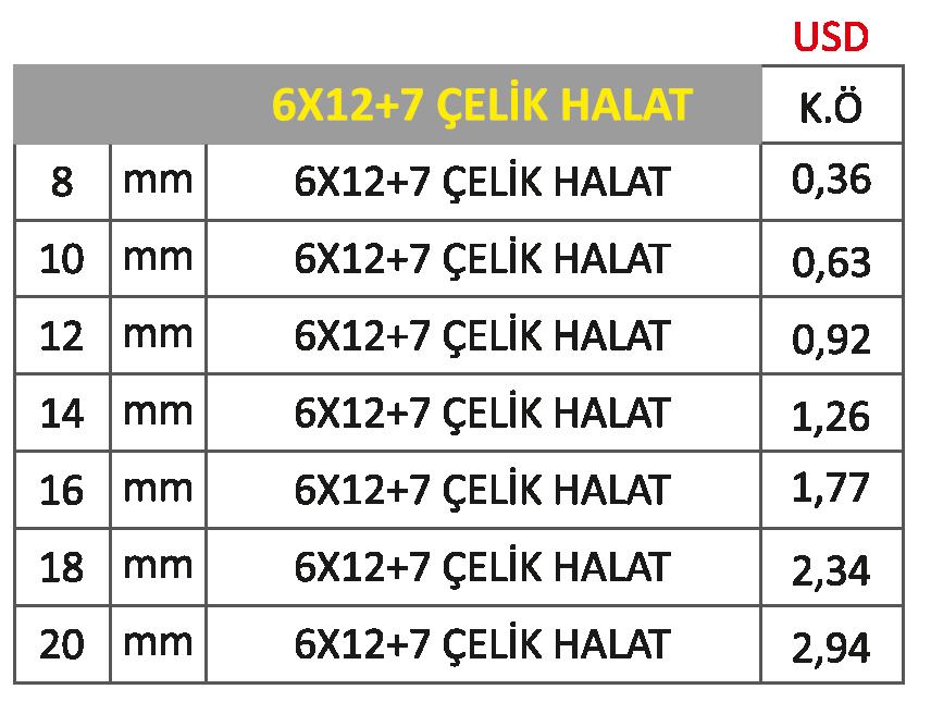6x12-7-celik-halat
