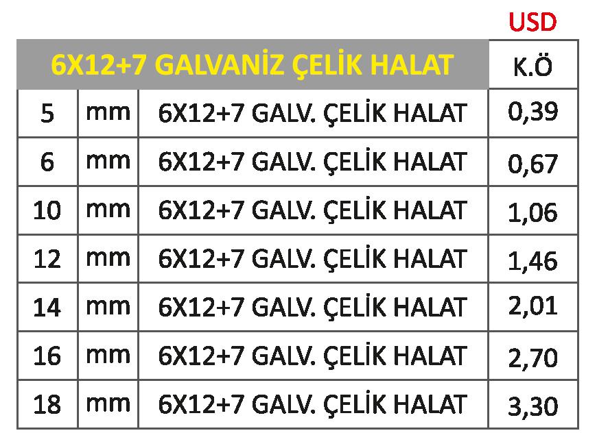 6x12-7-galvaniz-celik-halat