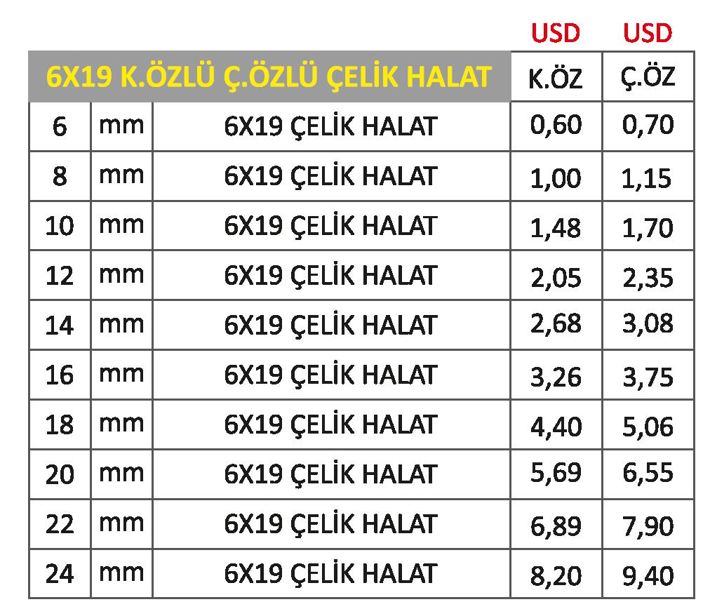 6x19-k-ozlu-c-ozlu-celik-halat