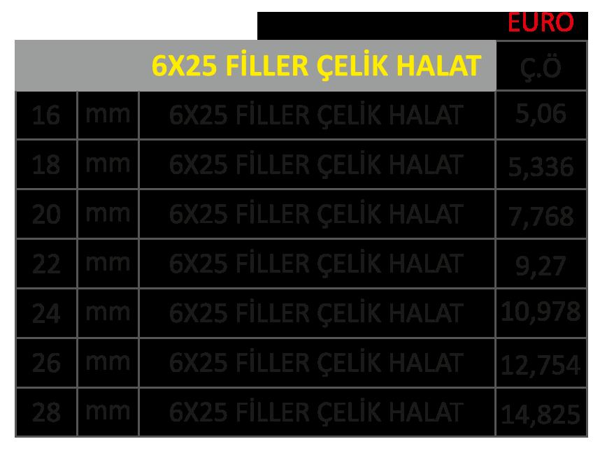 6x25-filler-celik-halat