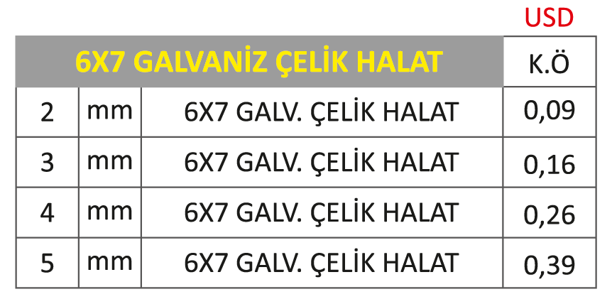 6x7-galvaniz-celik-halat