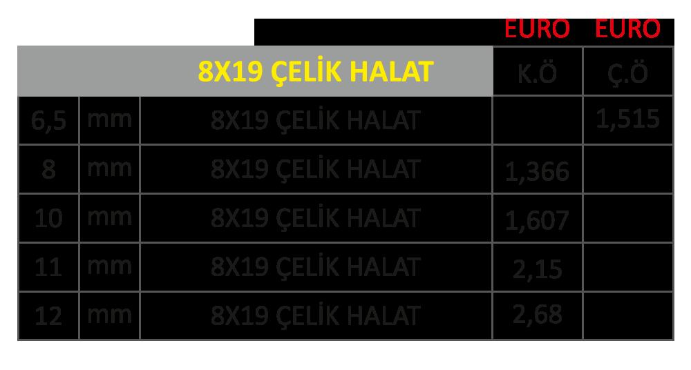 8x19-celik-halat